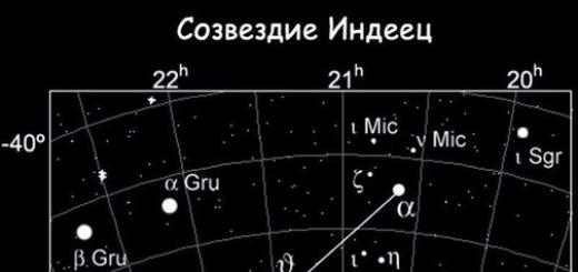 В Южном полушарии неба  расположилось созвездие Индеец, которое, к большому сожалению русских наблюдателей, с территории нашей страны не просматривается.