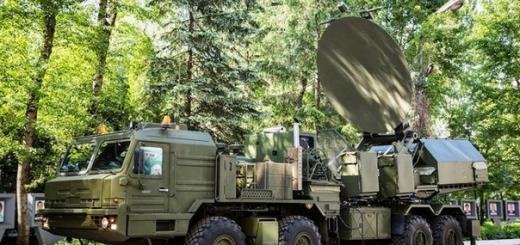 Россия разработала боевую систему, способную отключать вражеское вооружение и спутники наблюдения