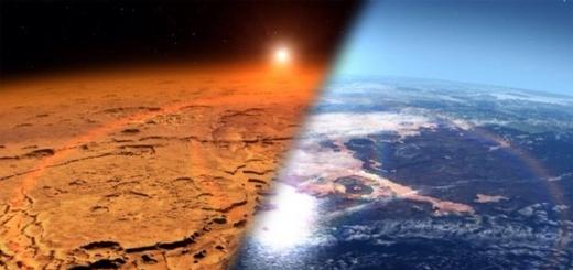 Атмосфера Марса выжигается солнечным ветром