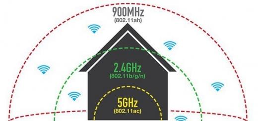 """Утверждён новый беспроводной стандарт Wi-Fi 802.11ah """"HaLow"""""""
