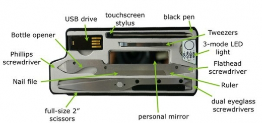 Kickstarter: MyTast для iPhone.