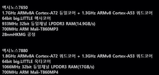 В конфигурацию однокристальных платформ Samsung Exynos 7880 и 7650 войдут GPU Mali-T860