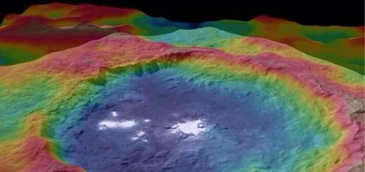 NASA считает, что знает природу пятен Цереры