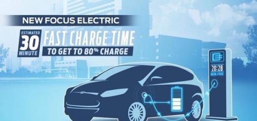 Ford инвестирует в разработку электромобилей 4,5 млрд долларов