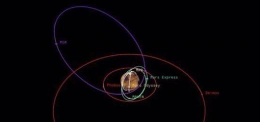 После того как в прошлом сентябре на орбиту Марса вышли два новых космических аппарата (американский MAVEN и индийский Мангальян), общее количество действующих искусственных спутников Марса выросло до пяти. Такое оживлённое «движение» на орбите Красной планеты заставило NASA взяться за разработку пл