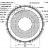 Sony патентует контактные линзы с камерой и технологией стабилизации изображения
