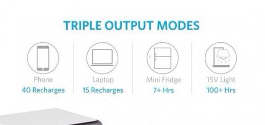Внешний аккумулятор Anker PowerHouse на 120 600 мАч может зарядить ноутбук 15 раз
