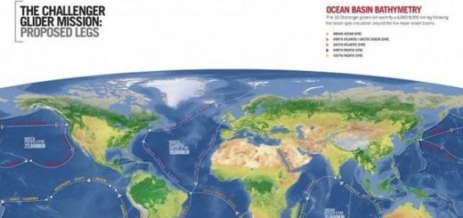 Challenger Glider Mission – миссия по исследованию океанских глубин, которая может повысить точность прогноза погоды