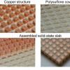Учёные создали невидимый для радаров материал