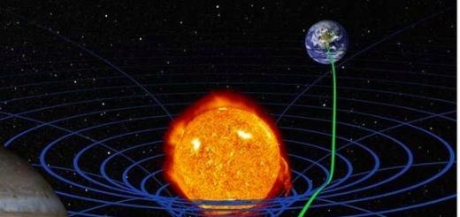 Если посмотреть на Солнце через 150 миллионов километров космоса, который разделяет наш мир от ближайшей звезды, свет, который вы видите, не показывает Солнце на текущий момент, а каким оно было 8 минут и 20 секунд назад. Это потому что свет движется не мгновенно (а со скоростью света, хаха): его ск