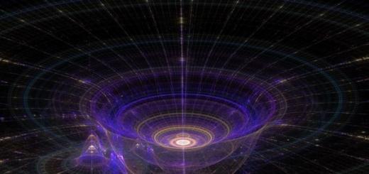 Будет ли у нас когда-нибудь «теория всего»?