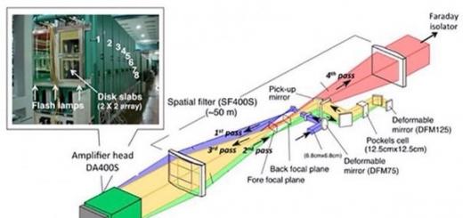 Японский лазер стал самым мощным в мире